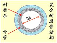 shuang金属管和陶ci管使用寿命比较